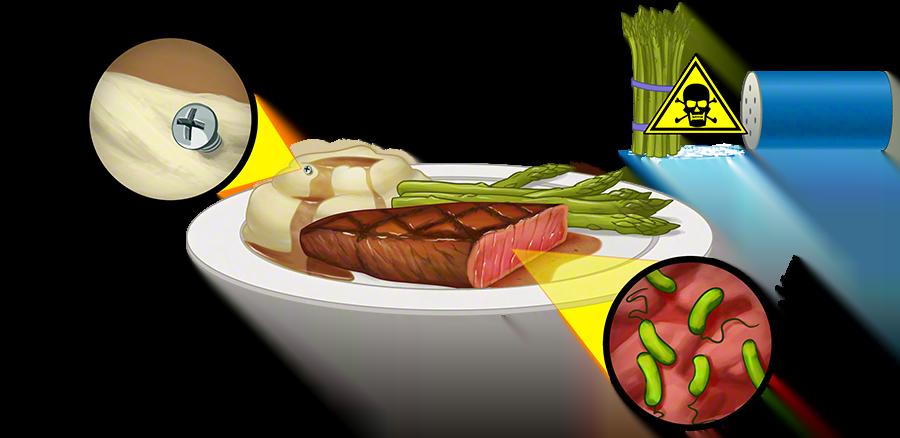 Про HACCP: небезпечні фактори на харчовому виробництві