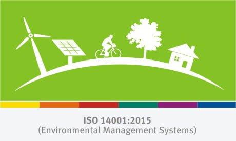 Нова версія стандарту ISO 14001: 2015 – основні відмінності